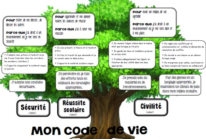 code_vie